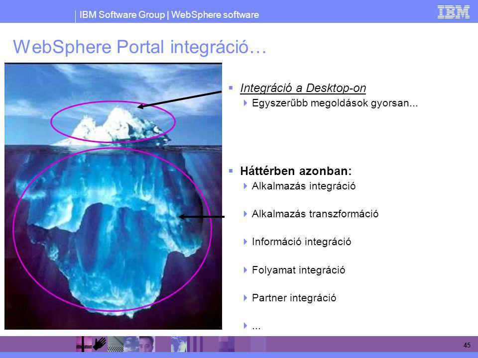 IBM Software Group | WebSphere software 45 WebSphere Portal integráció…  Integráció a Desktop-on  Egyszerűbb megoldások gyorsan...  Háttérben azonb