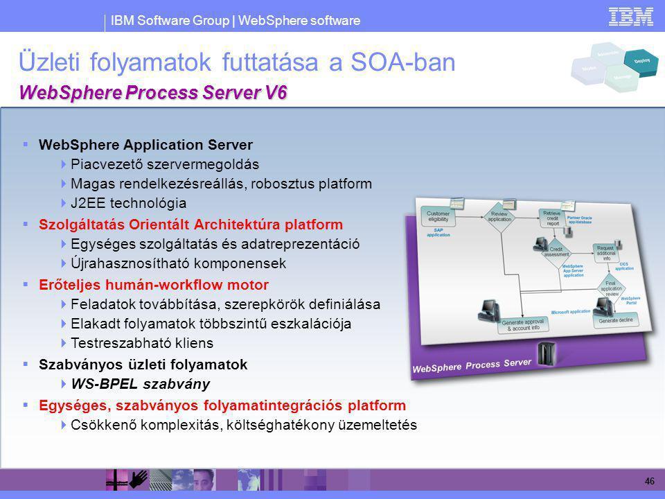 IBM Software Group | WebSphere software 46 Üzleti folyamatok futtatása a SOA-ban WebSphere Process Server V6 WebSphere Process Server  WebSphere Appl