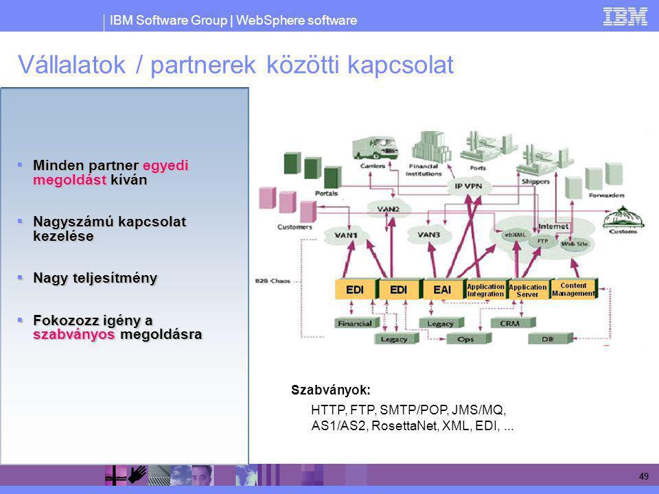 IBM Software Group | WebSphere software 49 Vállalatok / partnerek közötti kapcsolat  Minden partner egyedi megoldást kíván  Nagyszámú kapcsolat keze