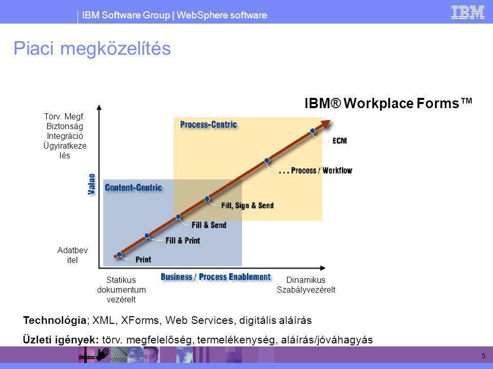 IBM Software Group | WebSphere software 5 Piaci megközelítés Adatbev itel Statikus dokumentum vezérelt Dinamikus Szabályvezérelt IBM® Workplace Forms™