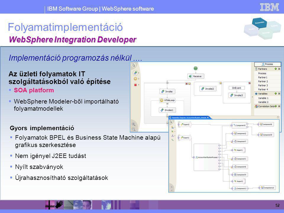 IBM Software Group | WebSphere software 52 Folyamatimplementáció Implementáció programozás nélkül.... Az üzleti folyamatok IT szolgáltatásokból való é