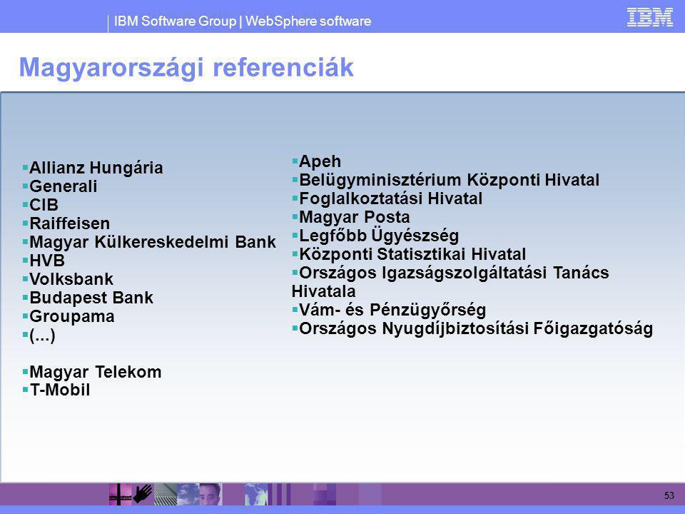 IBM Software Group | WebSphere software 53 Magyarországi referenciák  Apeh  Belügyminisztérium Központi Hivatal  Foglalkoztatási Hivatal  Magyar P