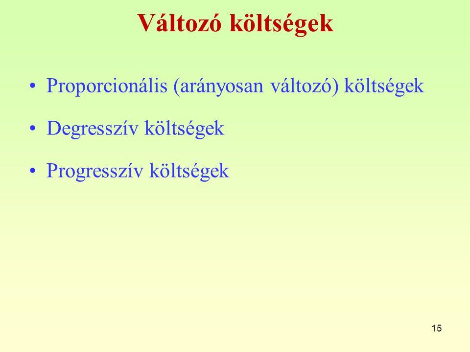 Változó költségek Proporcionális (arányosan változó) költségek Degresszív költségek Progresszív költségek 15