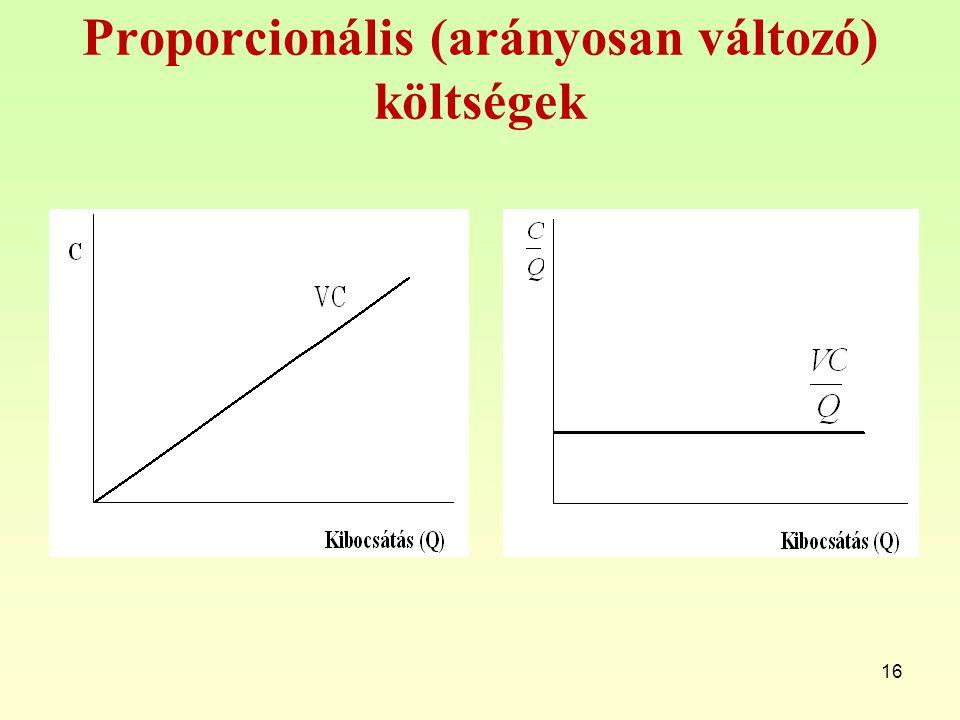 Proporcionális (arányosan változó) költségek 16