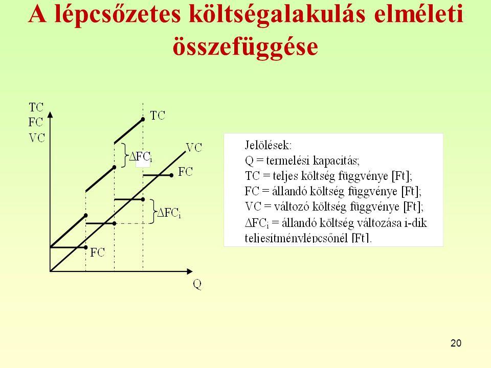 A lépcsőzetes költségalakulás elméleti összefüggése 20