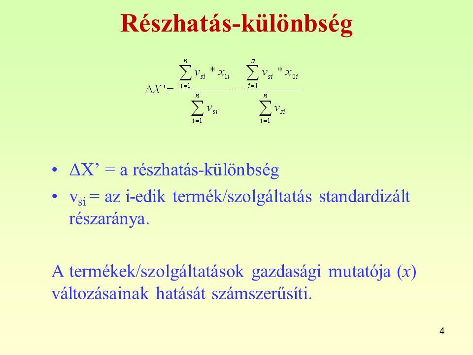 Részhatás-különbség ΔX' = a részhatás-különbség v si = az i-edik termék/szolgáltatás standardizált részaránya. A termékek/szolgáltatások gazdasági mut