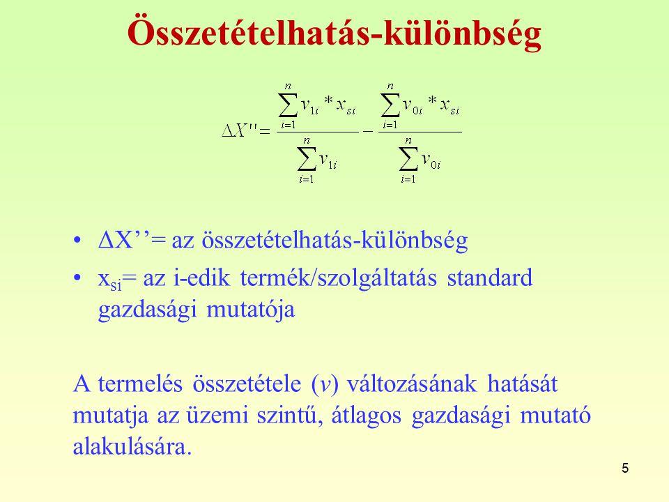 Összetételhatás-különbség ΔX''= az összetételhatás-különbség x si = az i-edik termék/szolgáltatás standard gazdasági mutatója A termelés összetétele (