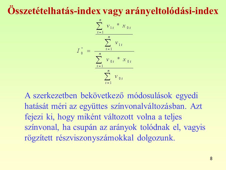 Összetételhatás-index vagy arányeltolódási-index A szerkezetben bekövetkező módosulások egyedi hatását méri az együttes színvonalváltozásban. Azt feje