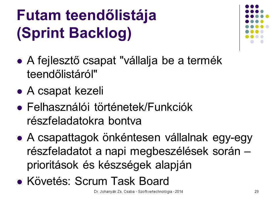 Futam teendőlistája (Sprint Backlog) A fejlesztő csapat
