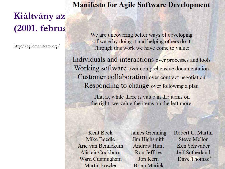 Kiáltvány az agilis szoftverfejlesztéséért (2001. február) http://agilemanifesto.org/ Dr. Johanyák Zs. Csaba - Szoftvertechnológia - 20144