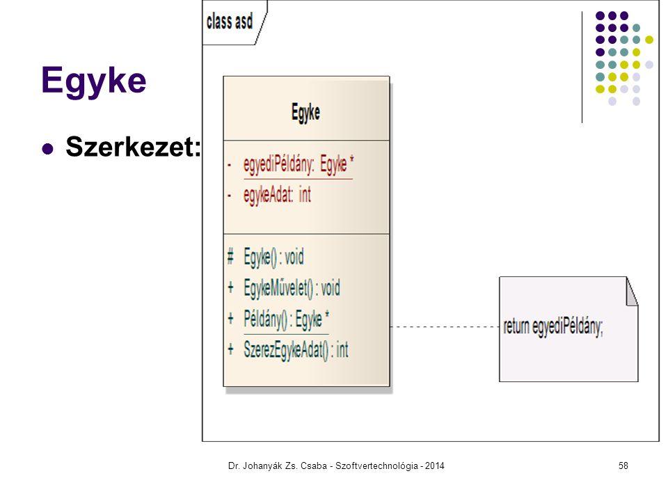 Egyke Szerkezet: Dr. Johanyák Zs. Csaba - Szoftvertechnológia - 201458