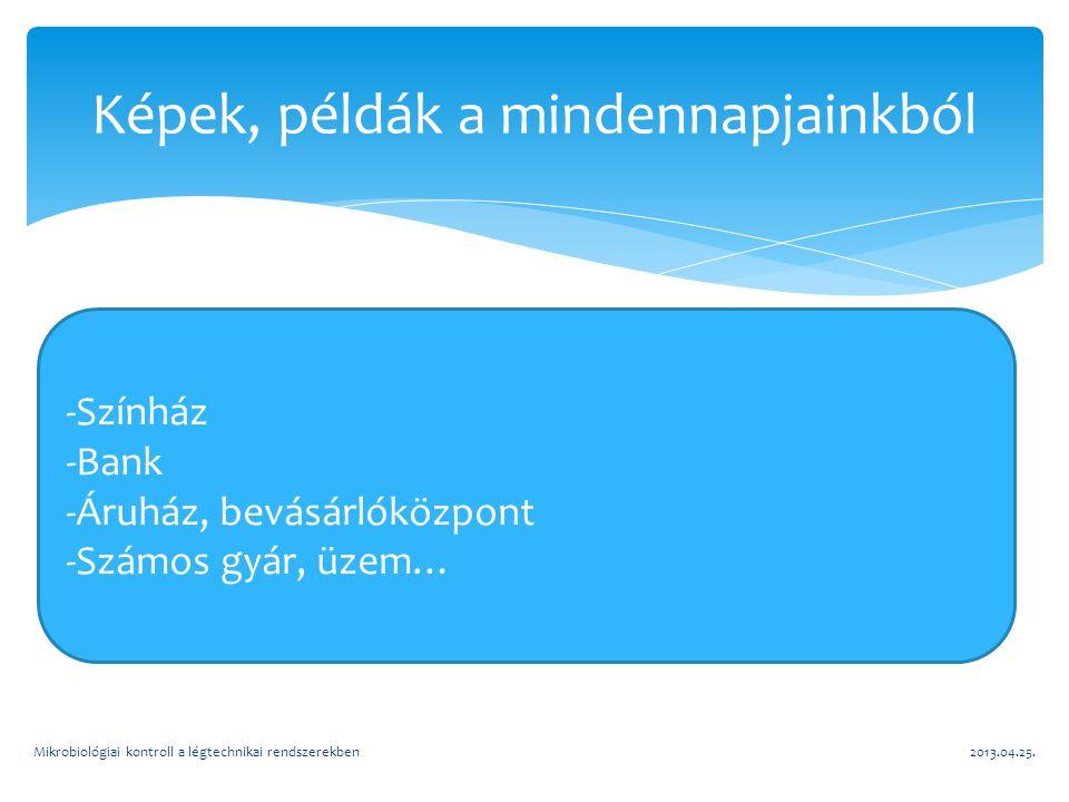 Képek, példák a mindennapjainkból 2013.04.25.Mikrobiológiai kontroll a légtechnikai rendszerekben -Színház -Bank -Áruház, bevásárlóközpont -Számos gyá