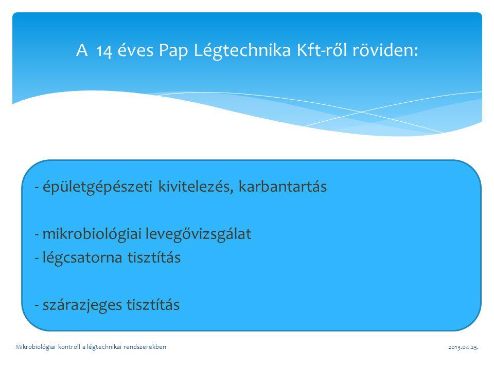 - épületgépészeti kivitelezés, karbantartás - mikrobiológiai levegővizsgálat - légcsatorna tisztítás - szárazjeges tisztítás 2013.04.25.Mikrobiológiai