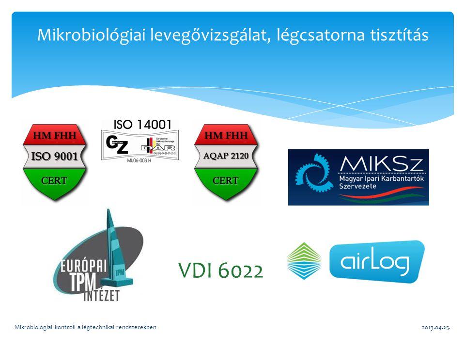 Köszönjük szépen a figyelmet! 2013.04.25.Mikrobiológiai kontroll a légtechnikai rendszerekben