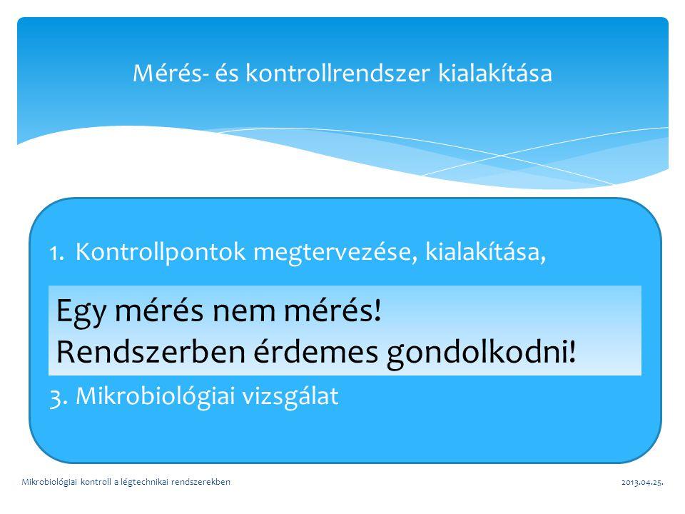 Mérés- és kontrollrendszer kialakítása 2013.04.25.Mikrobiológiai kontroll a légtechnikai rendszerekben 1.Kontrollpontok megtervezése, kialakítása, dok