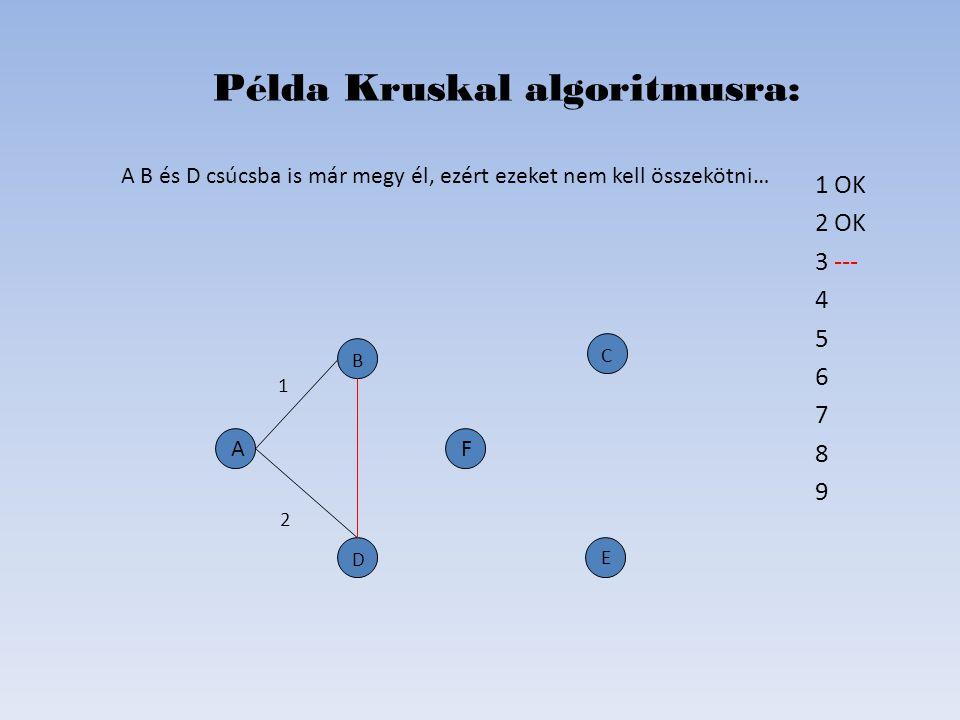1 OK 2 OK 3 --- 4 5 6 7 8 9 Példa Kruskal algoritmusra: D B C E A 2 1 F A B és D csúcsba is már megy él, ezért ezeket nem kell összekötni…