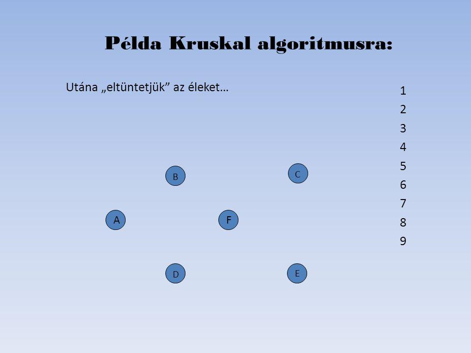 1 OK 2 OK 3 --- 4 OK 5 --- 6 7 8 9 Példa Kruskal algoritmusra: D B C E A 2 6 4 1 F