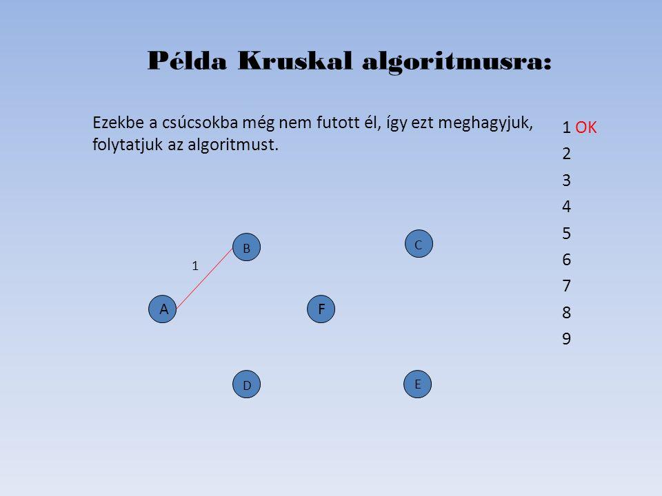 1 OK 2 3 4 5 6 7 8 9 Példa Kruskal algoritmusra: D B C E A 1 F Ezekbe a csúcsokba még nem futott él, így ezt meghagyjuk, folytatjuk az algoritmust.