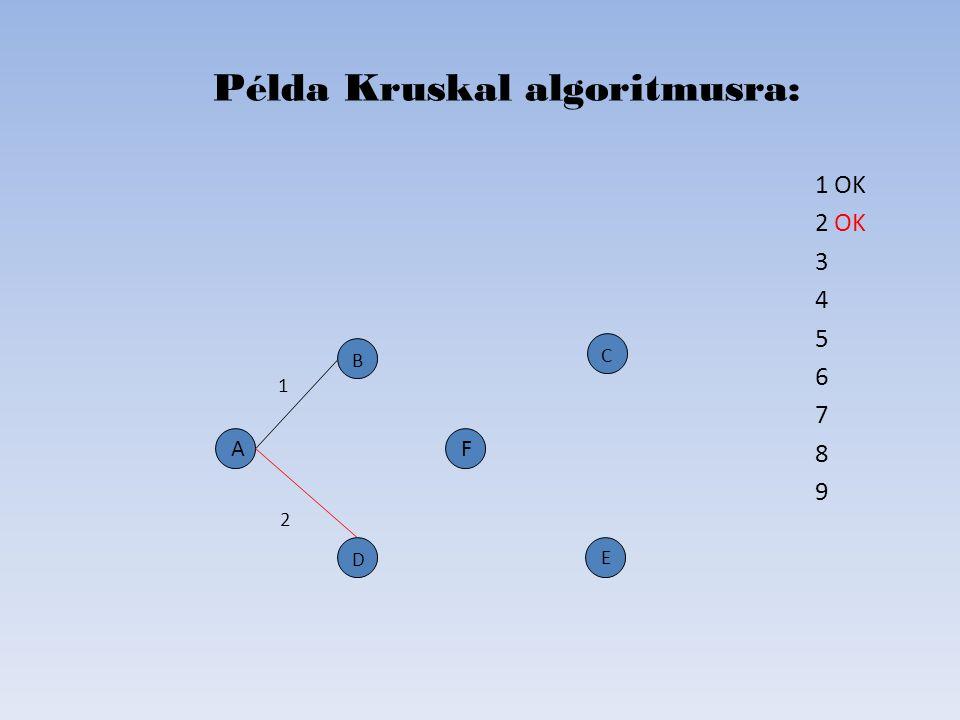 1 OK 2 OK 3 4 5 6 7 8 9 Példa Kruskal algoritmusra: D B C E A 2 1 F