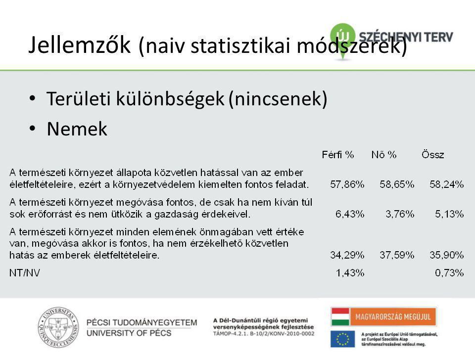 Jellemzők (naiv statisztikai módszerek) Területi különbségek (nincsenek) Nemek