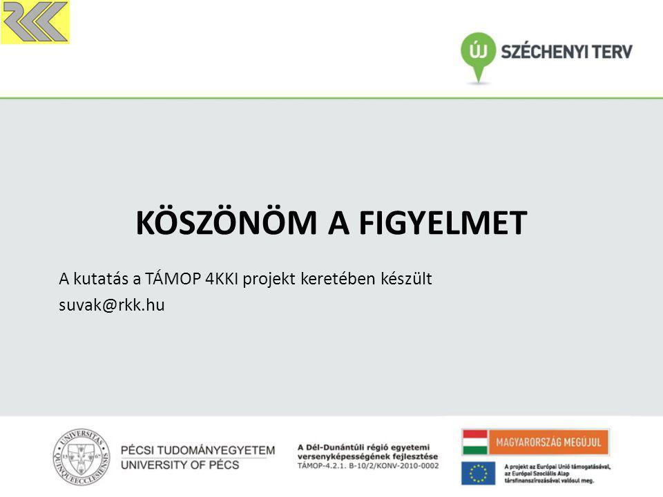 KÖSZÖNÖM A FIGYELMET A kutatás a TÁMOP 4KKI projekt keretében készült suvak@rkk.hu