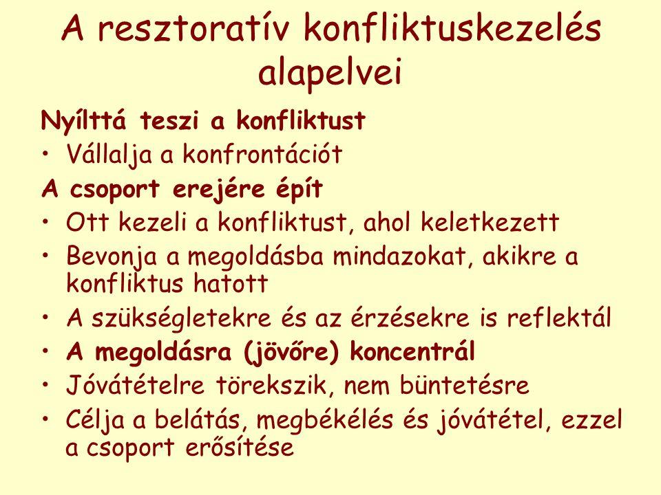 A resztoratív konfliktuskezelés alapelvei Nyílttá teszi a konfliktust Vállalja a konfrontációt A csoport erejére épít Ott kezeli a konfliktust, ahol k
