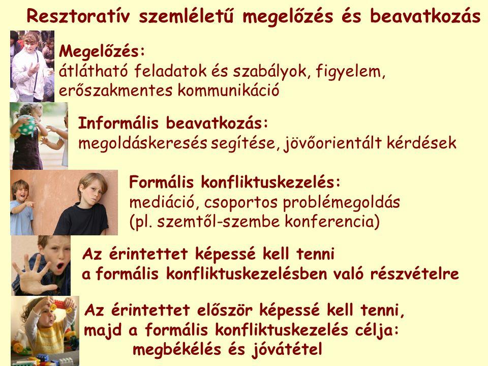 Resztoratív szemléletű megelőzés és beavatkozás Formális konfliktuskezelés: mediáció, csoportos problémegoldás (pl. szemtől-szembe konferencia) Megelő