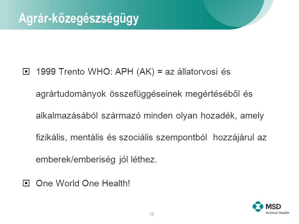 15 Agrár-közegészségügy  1999 Trento WHO: APH (AK) = az állatorvosi és agrártudományok összefüggéseinek megértéséből és alkalmazásából származó minde