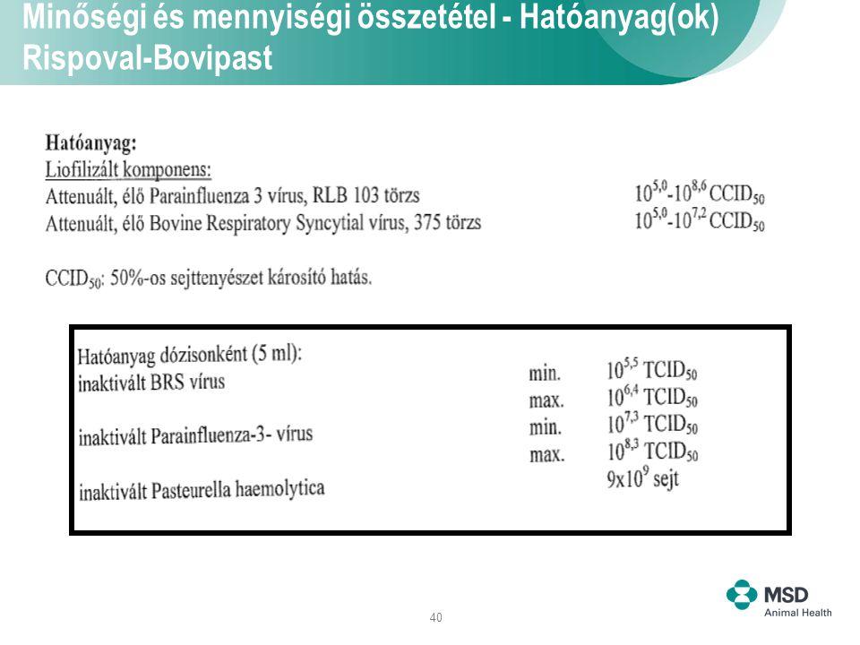 40 Minőségi és mennyiségi összetétel - Hatóanyag(ok) Rispoval-Bovipast