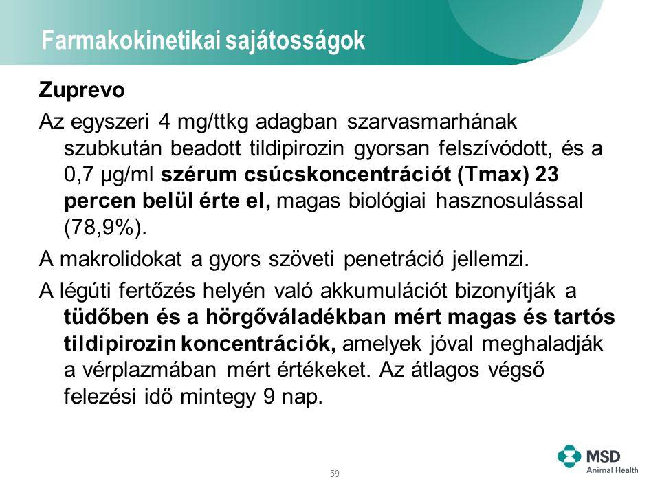 59 Farmakokinetikai sajátosságok Zuprevo Az egyszeri 4 mg/ttkg adagban szarvasmarhának szubkután beadott tildipirozin gyorsan felszívódott, és a 0,7 μ