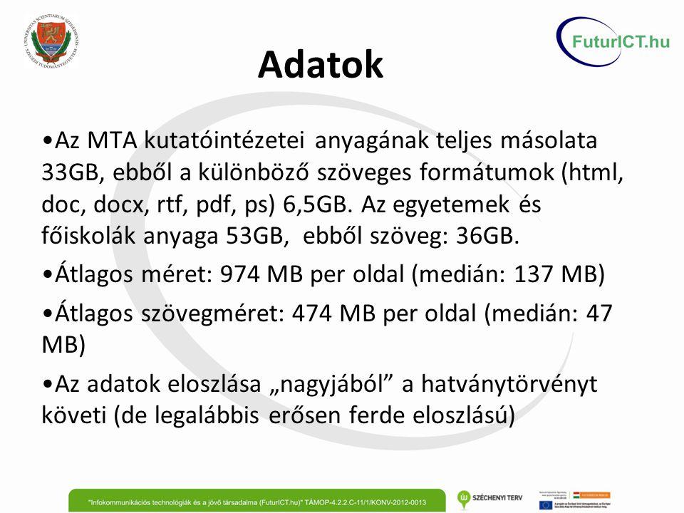 Adatok Az MTA kutatóintézetei anyagának teljes másolata 33GB, ebből a különböző szöveges formátumok (html, doc, docx, rtf, pdf, ps) 6,5GB.
