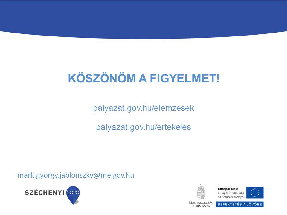 KÖSZÖNÖM A FIGYELMET! palyazat.gov.hu/elemzesek palyazat.gov.hu/ertekeles mark.gyorgy.jablonszky@me.gov.hu