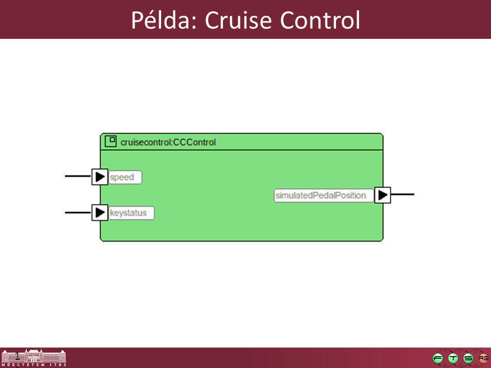 11 Példa: Cruise Control