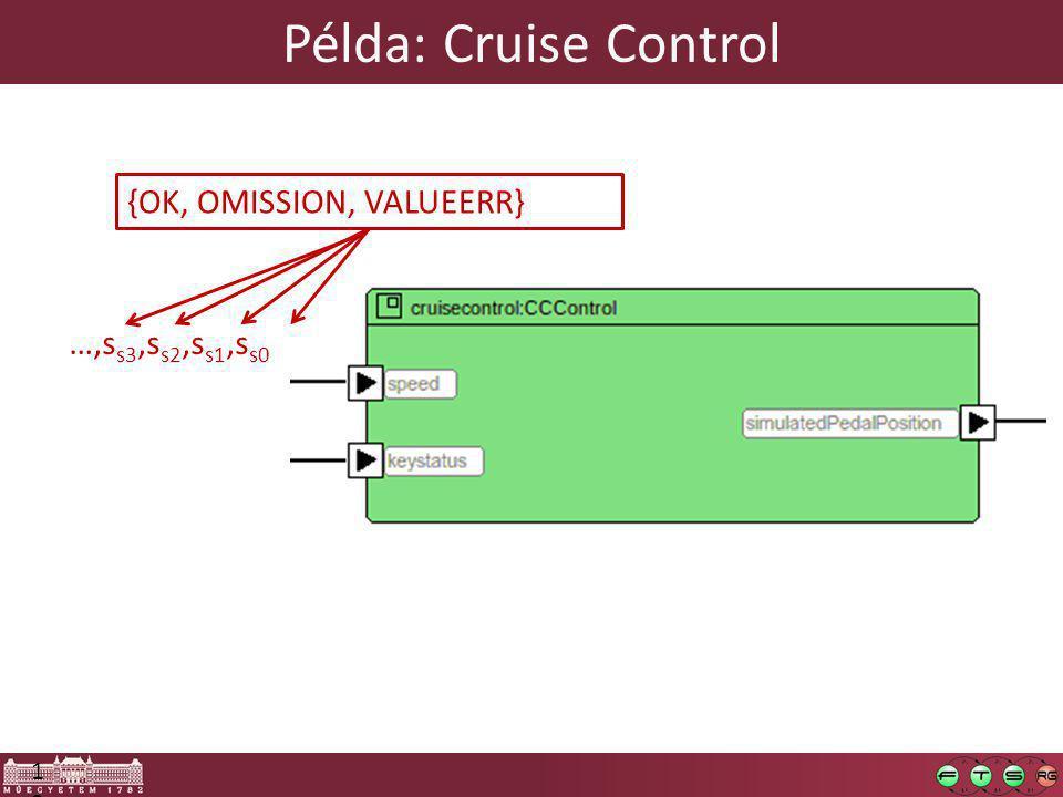 12 {OK, OMISSION, VALUEERR} …,s s3,s s2,s s1,s s0 Példa: Cruise Control