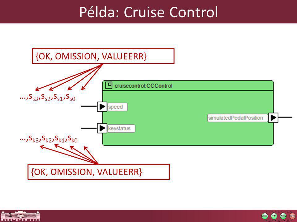 13 {OK, OMISSION, VALUEERR} …,s s3,s s2,s s1,s s0 …,s k3,s k2,s k1,s k0 {OK, OMISSION, VALUEERR} Példa: Cruise Control
