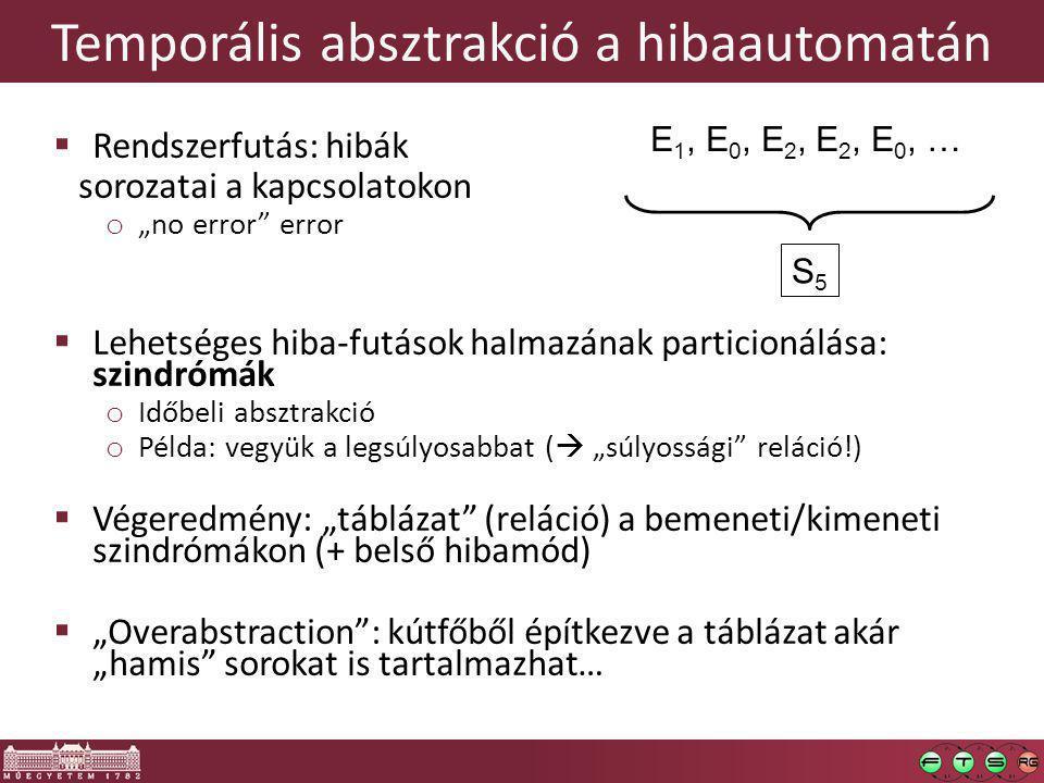 """Temporális absztrakció a hibaautomatán  Rendszerfutás: hibák sorozatai a kapcsolatokon o """"no error error  Lehetséges hiba-futások halmazának particionálása: szindrómák o Időbeli absztrakció o Példa: vegyük a legsúlyosabbat (  """"súlyossági reláció!)  Végeredmény: """"táblázat (reláció) a bemeneti/kimeneti szindrómákon (+ belső hibamód)  """"Overabstraction : kútfőből építkezve a táblázat akár """"hamis sorokat is tartalmazhat… E 1, E 0, E 2, E 2, E 0, … S5S5"""