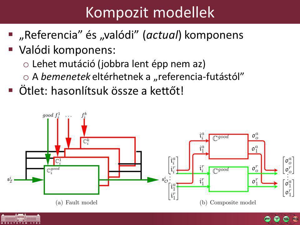 Kompozit modell Kompozit modell, mint error-automata: bemeneti és kimeneti változókon predikátumok