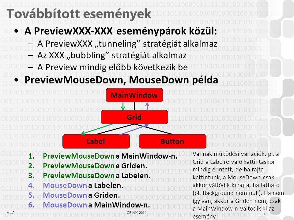 """V 1.0ÓE-NIK, 2014 Továbbított események A PreviewXXX-XXX eseménypárok közül: –A PreviewXXX """"tunneling stratégiát alkalmaz –Az XXX """"bubbling stratégiát alkalmaz –A Preview mindig előbb következik be PreviewMouseDown, MouseDown példa 1.PreviewMouseDown a MainWindow-n."""