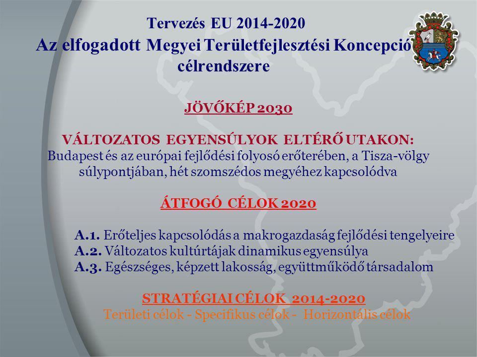 Tervezés EU 2014-2020 Az elfogadott Megyei Területfejlesztési Koncepció célrendszere JÖVŐKÉP 2030 VÁLTOZATOS EGYENSÚLYOK ELTÉRŐ UTAKON: Budapest és az európai fejlődési folyosó erőterében, a Tisza-völgy súlypontjában, hét szomszédos megyéhez kapcsolódva ÁTFOGÓ CÉLOK 2020 A.1.
