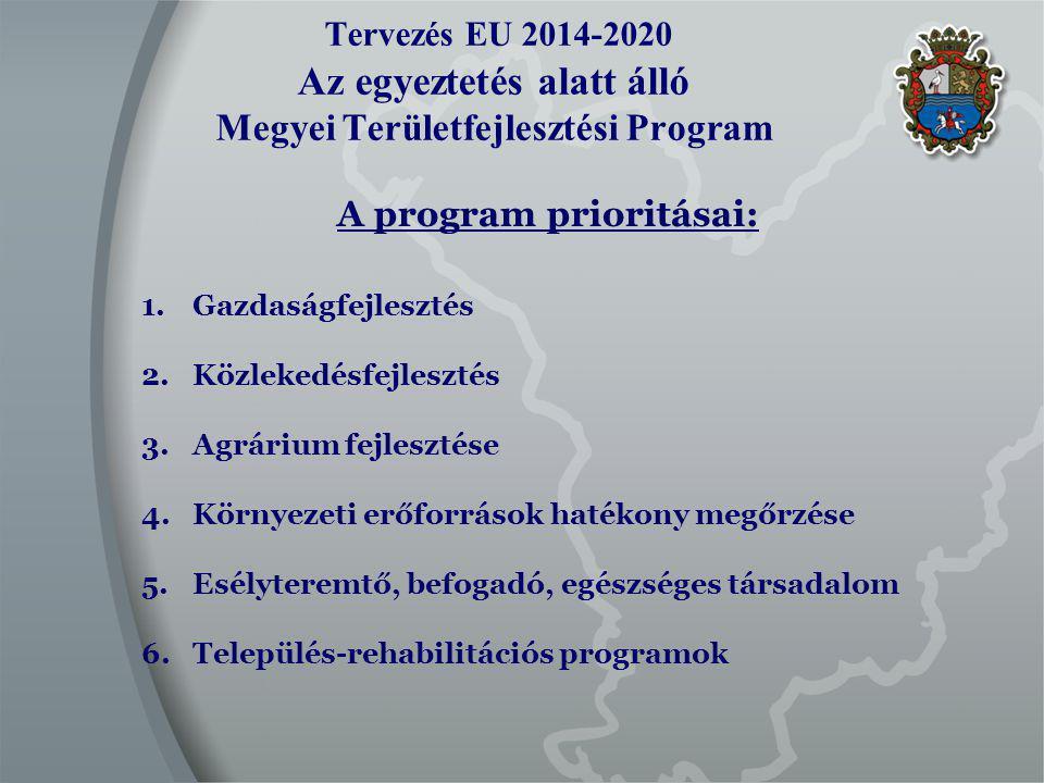 Tervezés EU 2014-2020 Az egyeztetés alatt álló Megyei Területfejlesztési Program A program prioritásai: 1.Gazdaságfejlesztés 2.Közlekedésfejlesztés 3.Agrárium fejlesztése 4.Környezeti erőforrások hatékony megőrzése 5.Esélyteremtő, befogadó, egészséges társadalom 6.Település-rehabilitációs programok