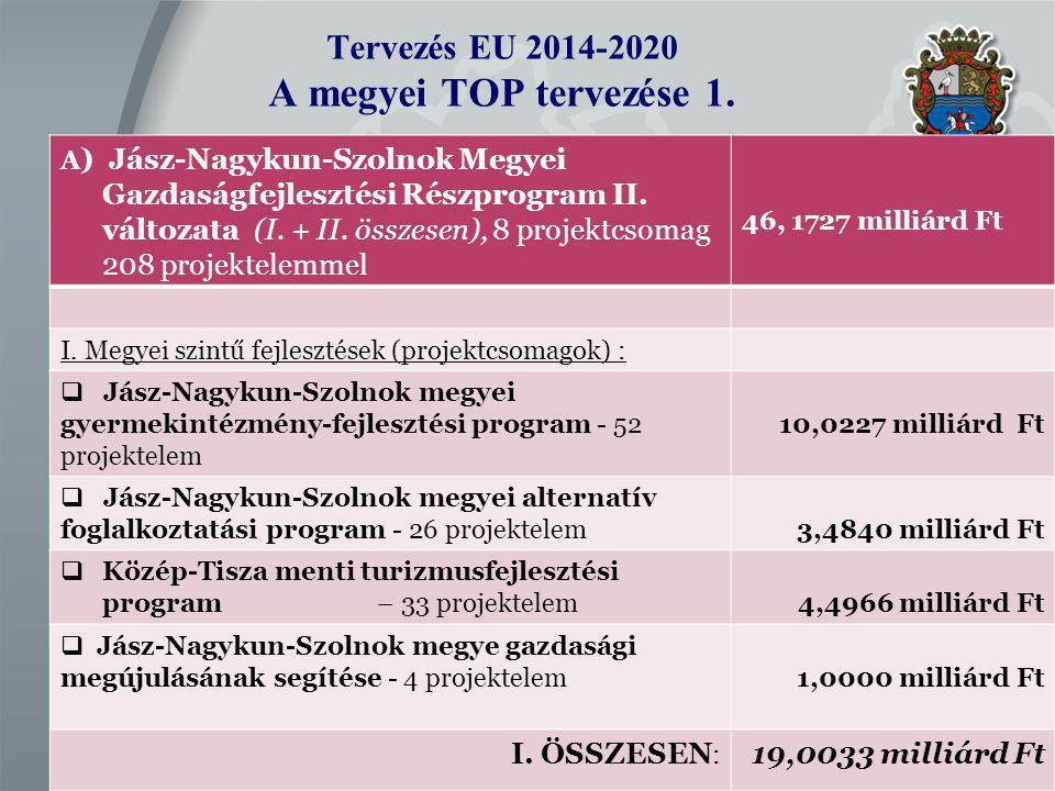 Tervezés EU 2014-2020 A megyei TOP tervezése 1.