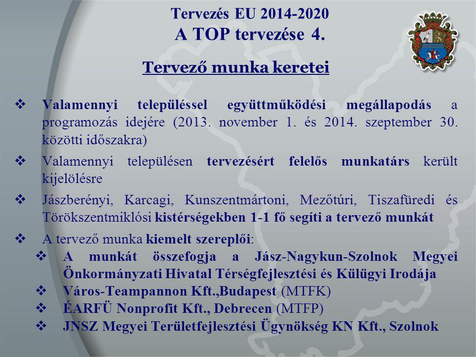 Tervezés EU 2014-2020 A TOP tervezése 4.