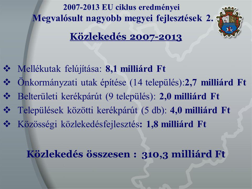 2007-2013 EU ciklus eredményei Megvalósult nagyobb megyei fejlesztések 2.