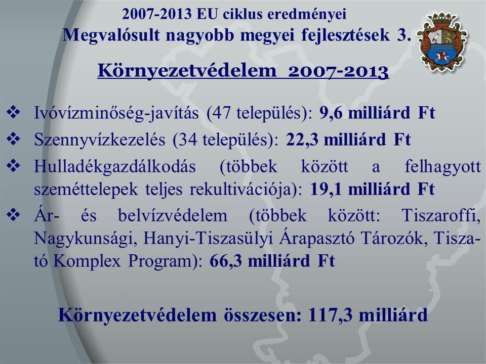 2007-2013 EU ciklus eredményei Megvalósult nagyobb megyei fejlesztések 3.