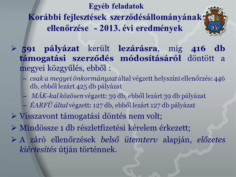 Egyéb feladatok Korábbi fejlesztések szerződésállományának ellenőrzése - 2013.