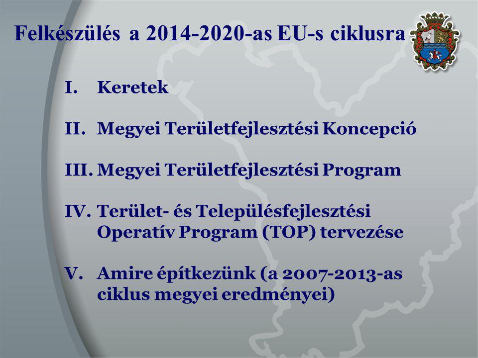 Tervezés EU 2014-2020 – Keretek A tervezés keretei 7 év alatt 20,5 milliárd euró 60 % gazdaságfejlesztésre A keret legalább 10 %-a megyei önkormányzatok hatáskörébe kerül
