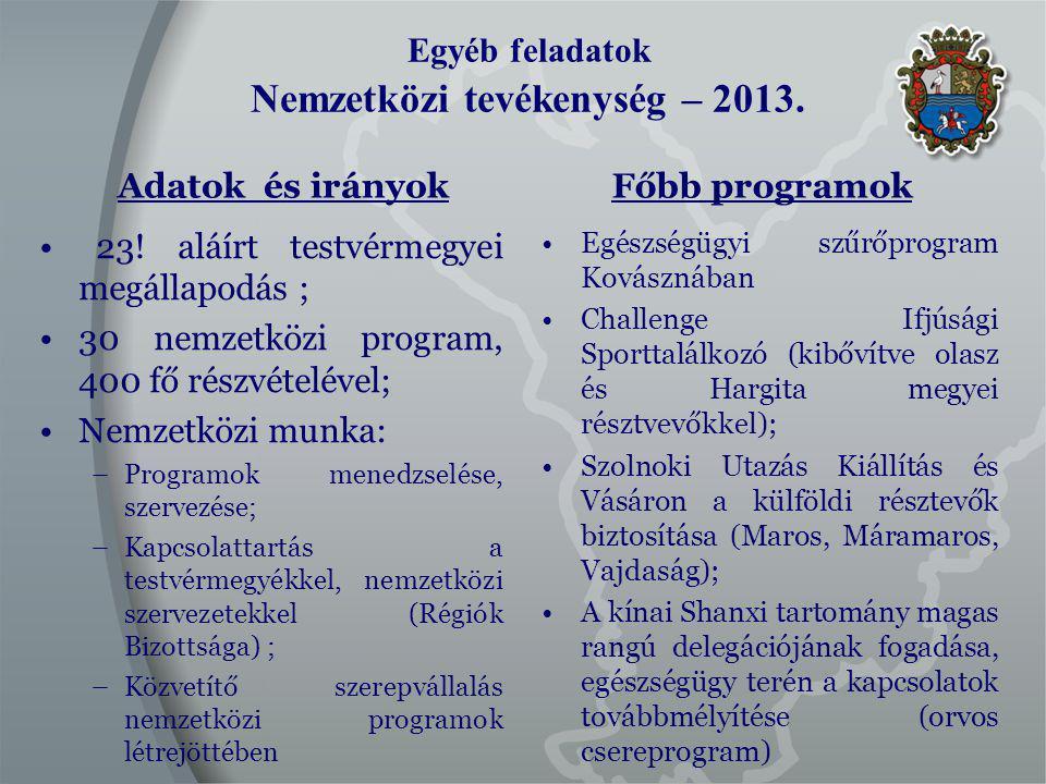 Egyéb feladatok Nemzetközi tevékenység – 2013.Adatok és irányok 23.