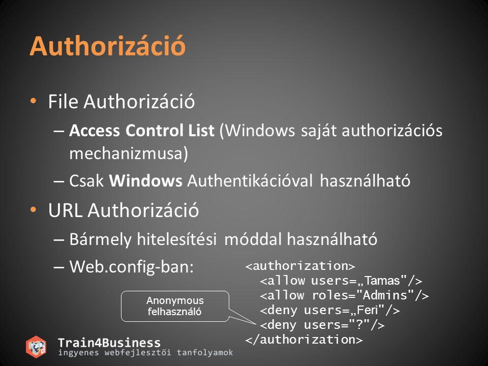 Authorizáció File Authorizáció – Access Control List (Windows saját authorizációs mechanizmusa) – Csak Windows Authentikációval használható URL Authorizáció – Bármely hitelesítési móddal használható – Web.config-ban: Anonymous felhasználó