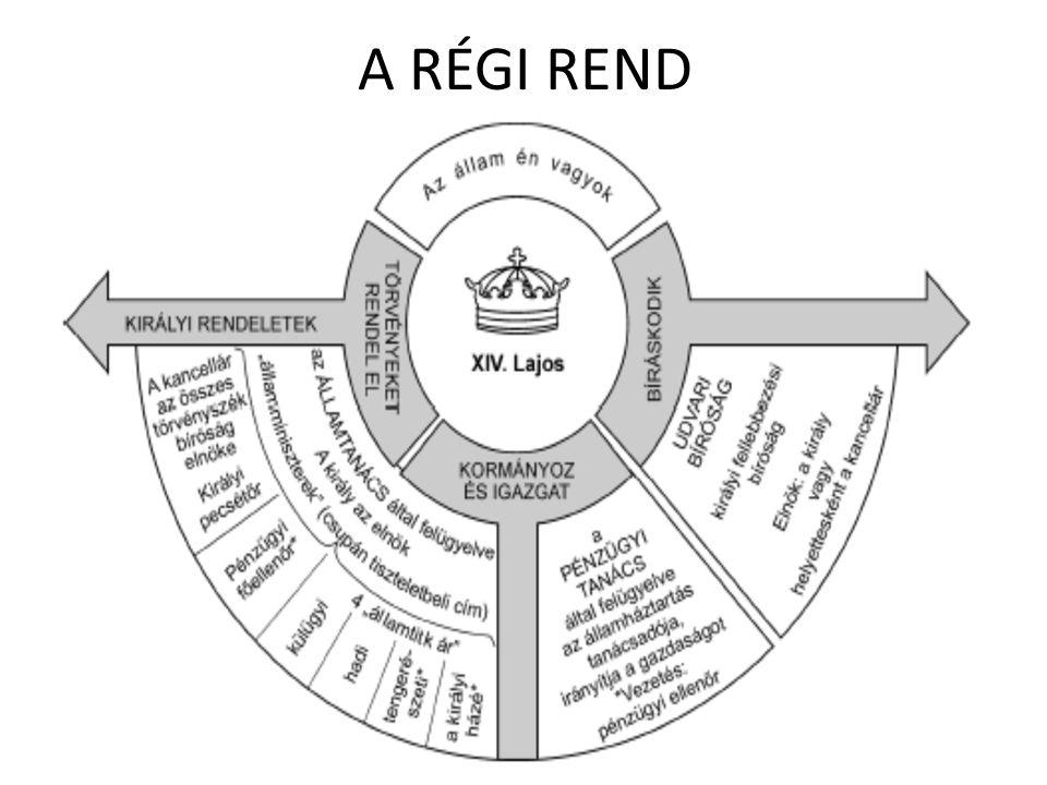 A RÉGI REND