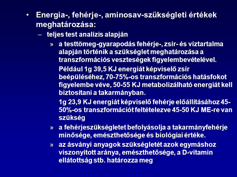 Energia-, fehérje-, aminosav-szükségleti értékek meghatározása: –teljes test analízis alapján »a testtömeg-gyarapodás fehérje-, zsír- és víztartalma alapján történik a szükséglet meghatározása a transzformációs veszteségek figyelembevételével.